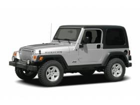 2004 Jeep Grand Cherokee Reliability - Consumer Reports