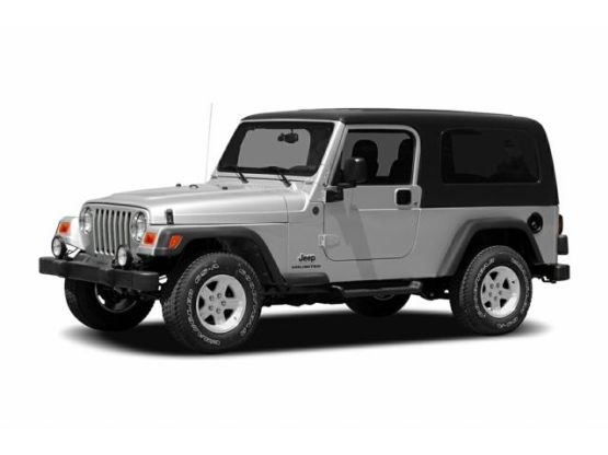 Worksheet. Jeep Wrangler  Consumer Reports