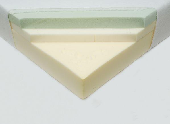 spa sensations memory foam spa 1000q mattress consumer reports. Black Bedroom Furniture Sets. Home Design Ideas