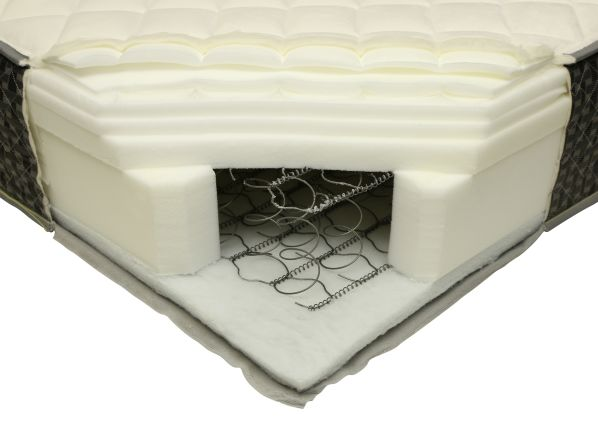 Spring Air Back Supporter Arden Mattress Consumer Reports