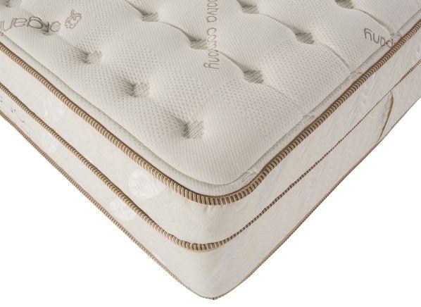 Saatva Flagship Luxury Firm Eurotop Mattress Consumer