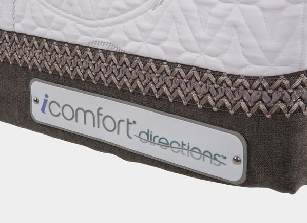 Serta Icomfort Mattress Image May Not Represent Size