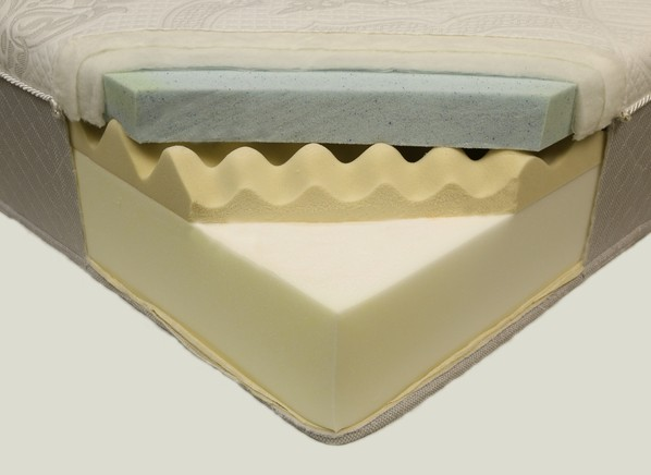 Novaform 14 Quot Serafina Pearl Gel Costco Mattress