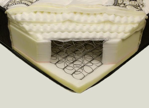 denver mattress photo - Denver Mattress