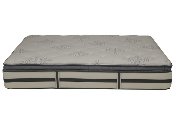 Beautyrest Recharge Shakespeare Collection Luxury
