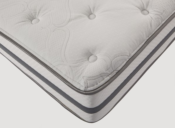 Image Result For Simmons Beautyrest Recharge Shakespeare Luxury Plush Mattress