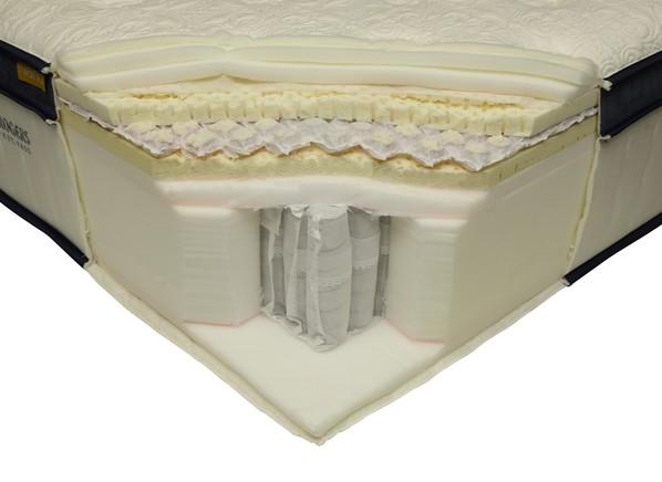 charles p rogers estate nano mattress consumer reports. Black Bedroom Furniture Sets. Home Design Ideas