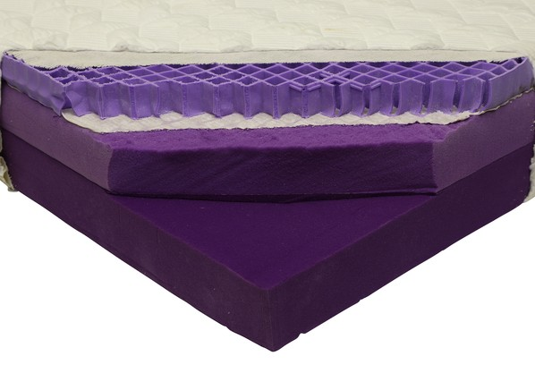 Purple The Purple Bed Mattress Consumer Reports
