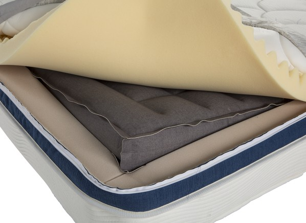 Comfortaire G12 12 Inch Faux Euro Zip Top Mattress Specs