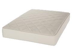 ratings image 123 mattresses