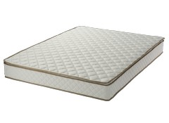 How Much It Costs To Test Mattresses At Consumer Reports