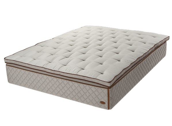 Duxiana Dux 1001 Mattress Consumer Reports