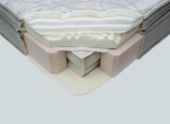 Sleep Number I8 Bed Mattress Prices Consumer Reports