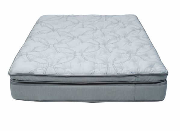Best Mattresses of 2016 - Consumer Reports