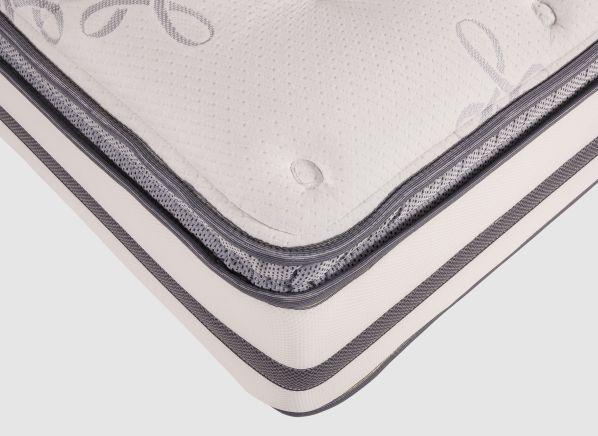 Simmons Beautyrest Recharge Glimmer Luxury Firm Mattress